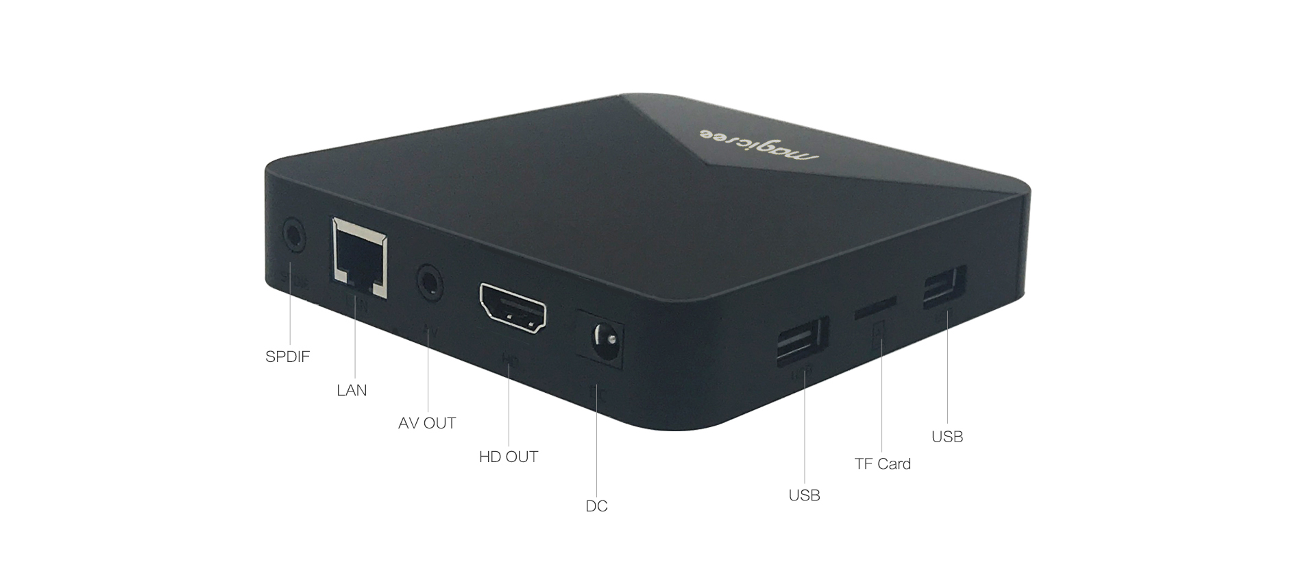 Android TV Box for sell